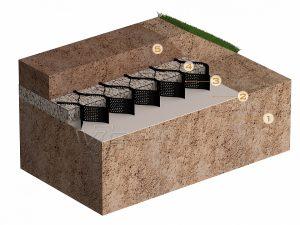 Стабилизиране на основи под пътни и жп насипи