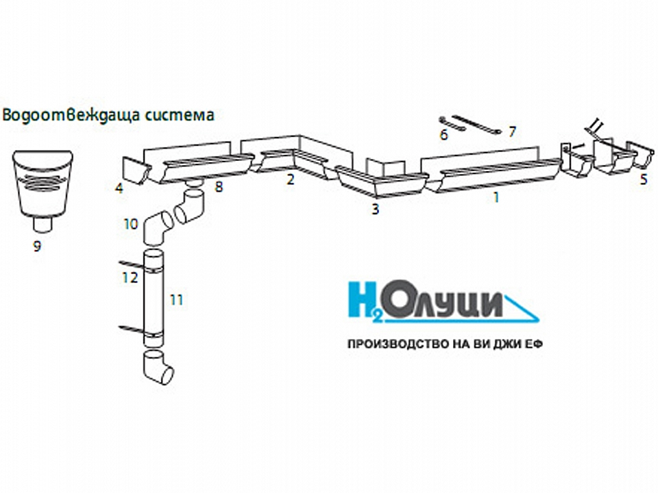 H2Олуци – водоотвеждаща система от улуци и водосточни тръби