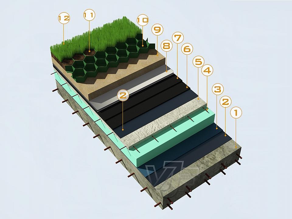 Хидроизолация на озеленен паркинг