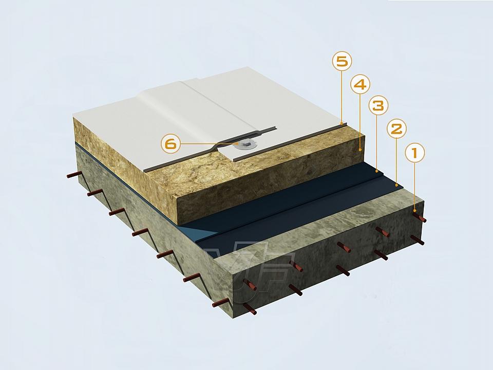Хидроизолация на плосък покрив с термоактивираща се битумна мембрана