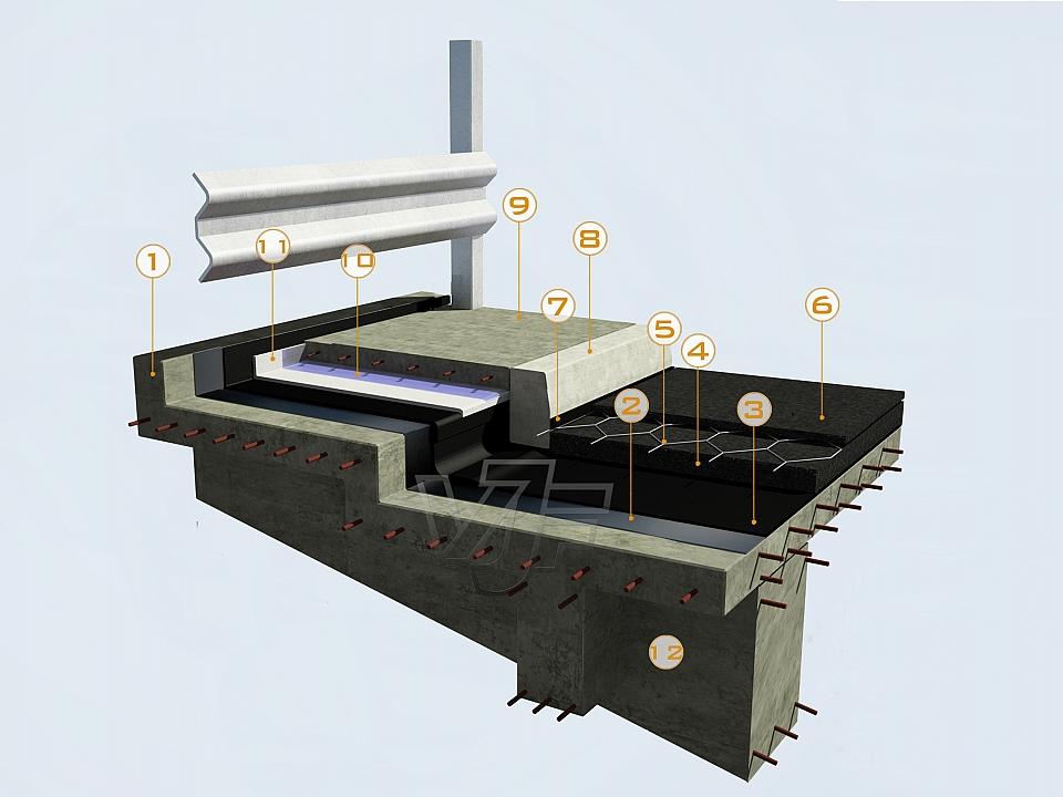 Хидроизолация на метален мост