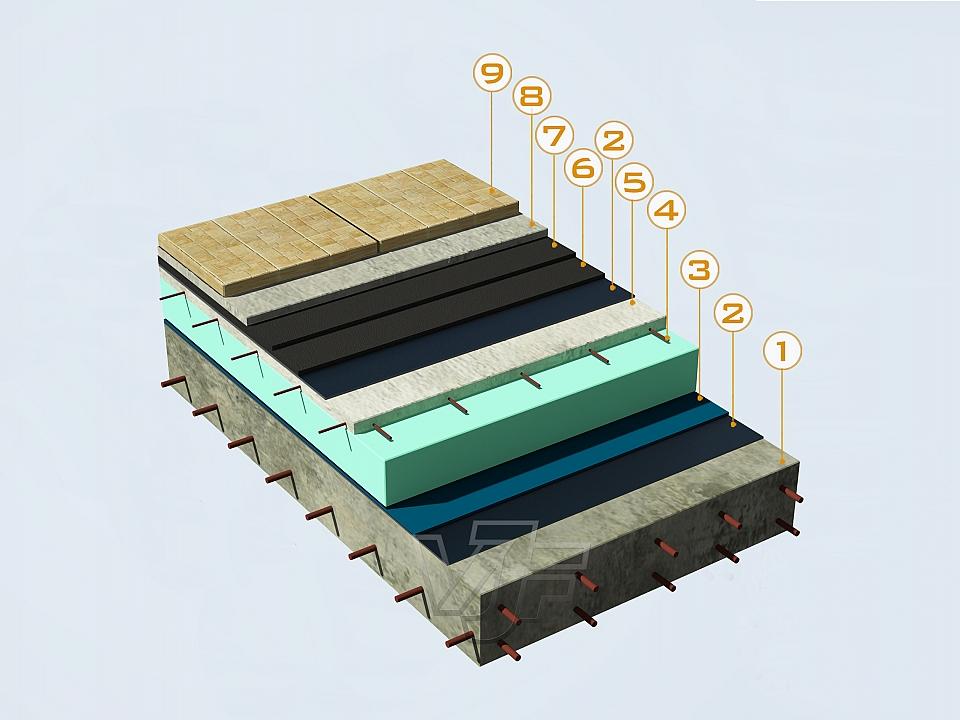 Хидроизолация на тераси с напълно залепена настилка