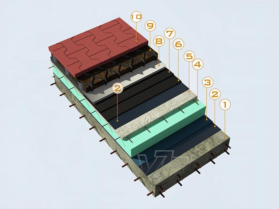 Хидроизолация на покрив-паркинг с унипаваж