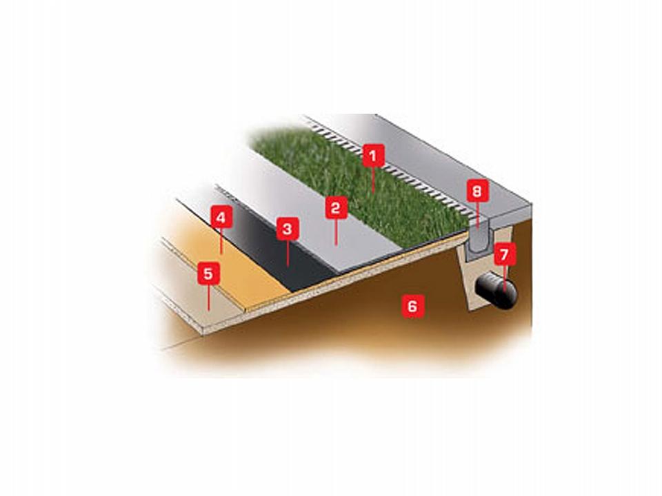 Хоризонтален дренаж на футболни терени с изкуствена трева