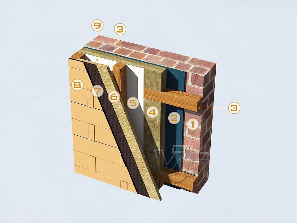 Вентлирана фасада с метални битумни керемиди