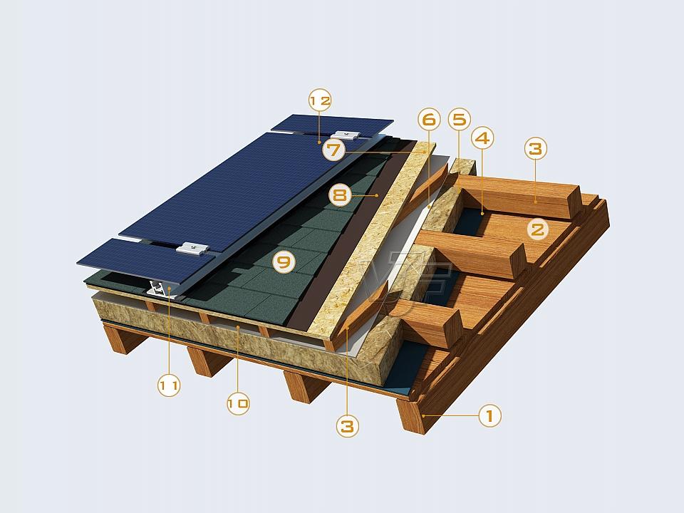 Гъвкави фотоволтаични панели върху покриви с битумни керемиди