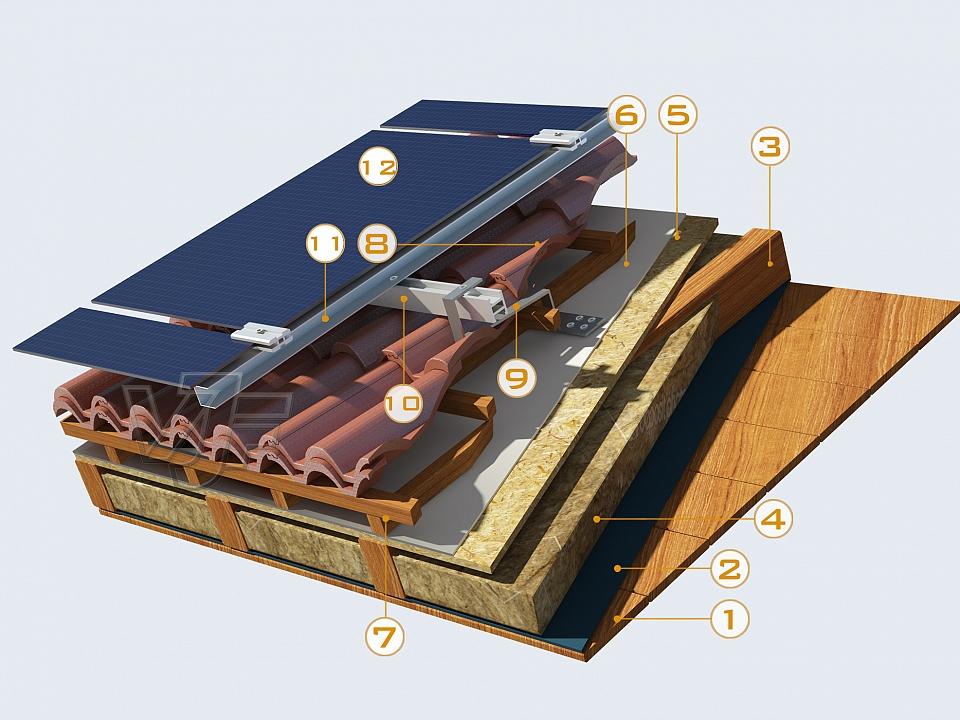 Твърд фотоволтаичен панел върху покрив с керамични керемиди