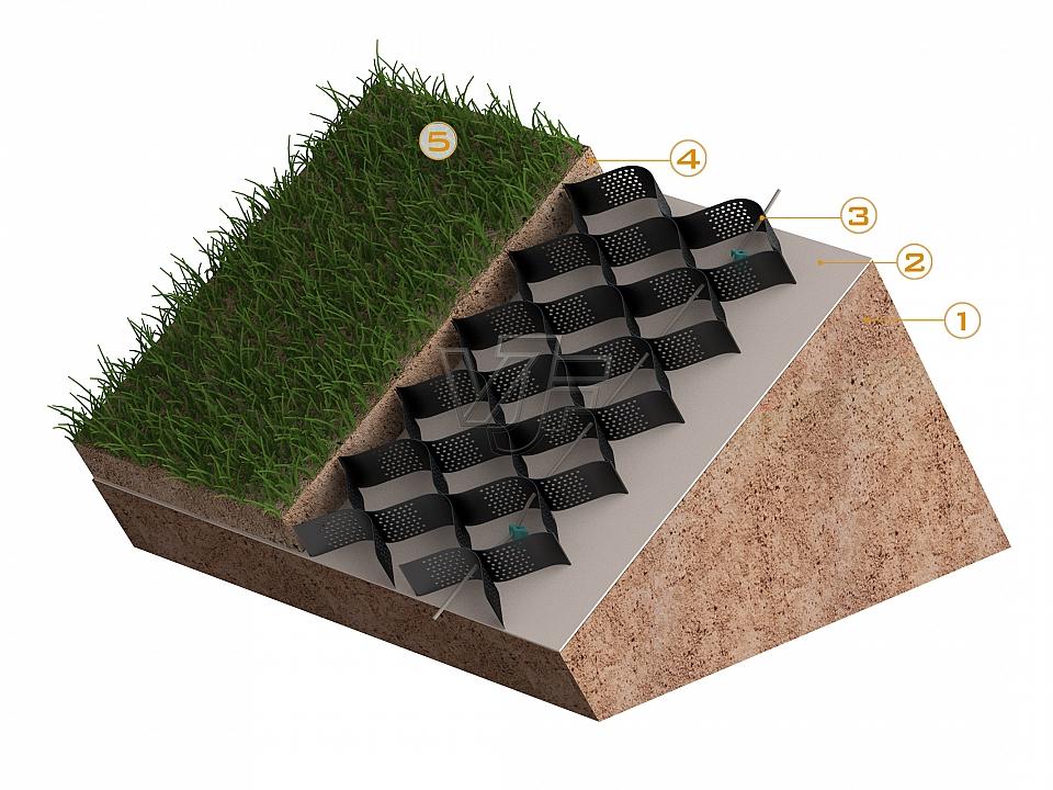 Защита от ерозия с геоклетъчна система