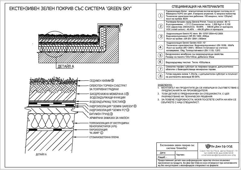 Екстензивен зелен покрив със система Green Sky