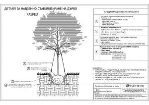 Решения за стабилизиране на декоративна дървесна растителност