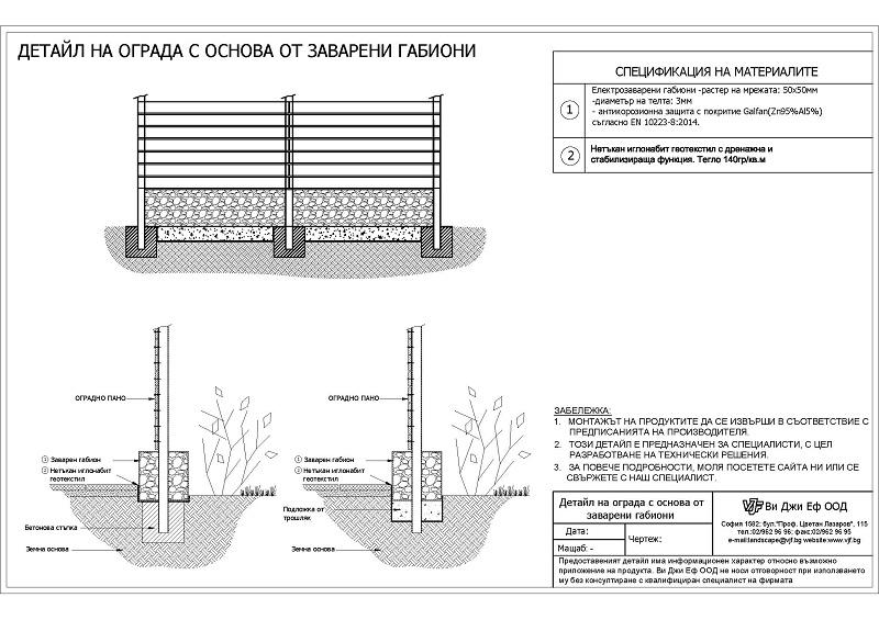 Ограда с основа от заварен габион