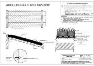 Решения за изграждане на интензивни зелени покриви